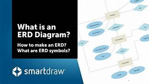 What Is An Er Diagram  How To Make An Erd  What Are Erd