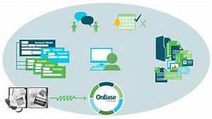 case management solutions ocr onbase dms wcl solution With onbase document management system