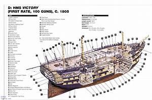 Sailing Ships Cutaways