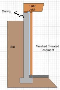 vapour barrier on basement concrete floor pro construction forum be the pro basement insulation guide home construction improvement