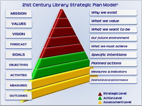 library strategic plan template strategic plan 21st century library