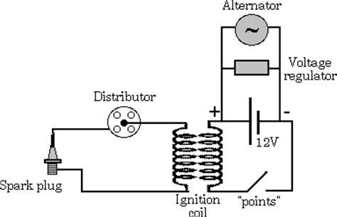 Purpose of ballast resistor