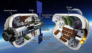 Inflatable modules could be the future of space habitats