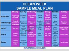Sample Meal Plan For Beachbody's 7Day Clean Week Program