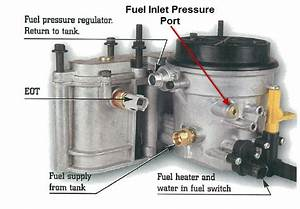 E99 7 3 Fuel Pressure Issue - Page 3