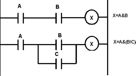 Ladder Diagram For Logic Gates - Stlfamilylife