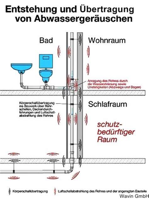Abwasserrohre Wie Ein Profi Installieren by Abflussrohr Ger 228 Uschd 228 Mmung D 228 Mmplatten L 228 Rmschutz