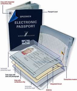 Codecereal  The Epassport Standard And It U0026 39 S Cryptographic