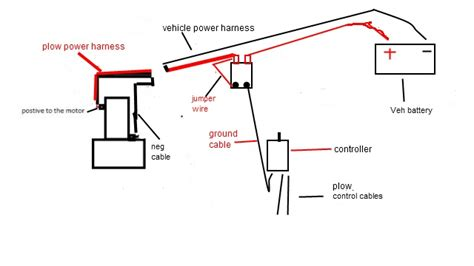 Hitch Snow Plow Wiring Diagram Power by Blizzard Plow Wiring Diagram Technical Diagrams