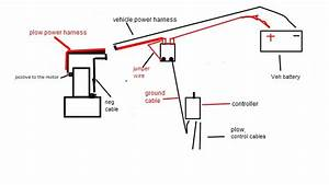 wiring diagram for old western plowsite With wiring diagram also western snow plow mounts ford besides western plow