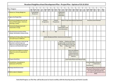 Project Activity Plan Template by Project Plan The Roseland Plan
