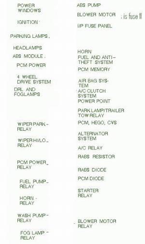 images?q=tbn:ANd9GcQh_l3eQ5xwiPy07kGEXjmjgmBKBRB7H2mRxCGhv1tFWg5c_mWT Layout 2000 Ford Ranger Fuse Box Diagram