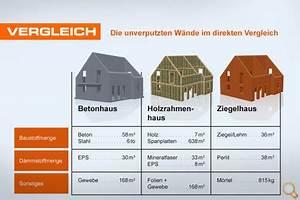 Ytong Haus Vor Und Nachteile : beton holz oder ziegel planungsb ro f r hausbau ~ Yasmunasinghe.com Haus und Dekorationen