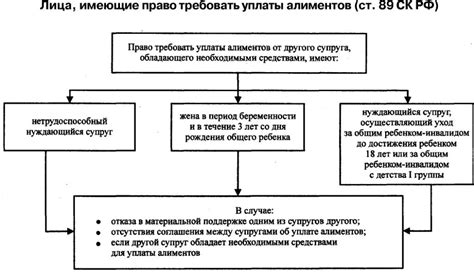 Размер алиментов на ребенка в Москве