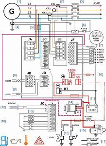 Marine Ac Panel Wiring Diagram
