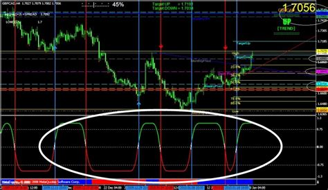 for quot solar wind quot believers indices trading systems