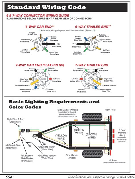 7 Pole Trailer Connector Wiring Diagram by 7 Pin Trailer Wiring Wiring Diagram