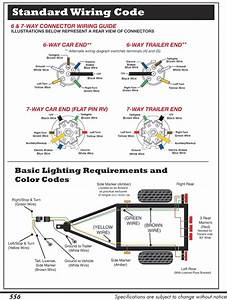 Blue Ox 7 Pin To 6 Wiring Diagram Connector And Trailer