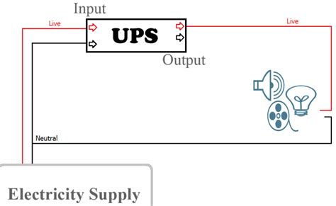 home wiring diagram for inverter home wiring and