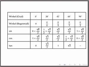 45 Grad Winkel Auf Gehrung : vertikale zentrierung in tabularx latex und tex welt ~ Lizthompson.info Haus und Dekorationen