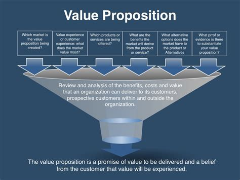 event planning companies value proposition marketing strategies that drive go to