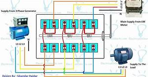 3 Phase Manual Changeover Switch Wiring Diagram For