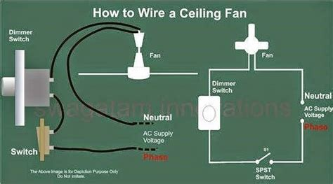 how to wire a ceiling fan elec eng world