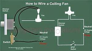 Ceiling Fan Motor Electrical Wiring Diagram