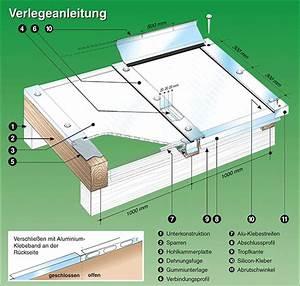 Doppelstegplatten Verlegen Unterkonstruktion : stegplatten befestigung terminali antivento per stufe a pellet ~ Frokenaadalensverden.com Haus und Dekorationen