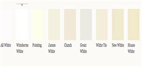 simulateur couleur cuisine nuancier de peinture blanche farrow