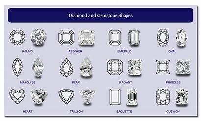 Diamond Cut Diamonds Shapes Cuts Different Engagement