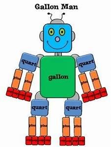 Cups Pints Quarts And Gallons Chart Gallon Man Gallon Man Math Games For Kids Homeschool Math