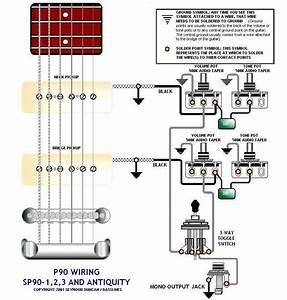 Guitar Wiring Diagrams 2 Pickups P90