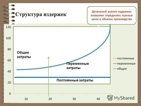 Возможные причины большого расхода электроэнергии электрик и электромонтажные работы пермь. замена электропроводки