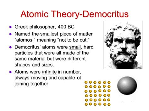 Atomic Theory-Democritus - ppt video online download