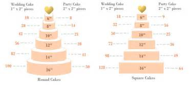 wedding cake serving chart cake size chart cake ideas and designs