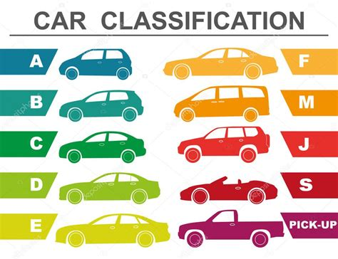 Car. Classification By Type Of Body. Silhouette.