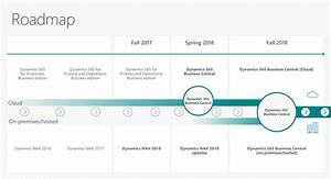Microsoft Dynamics 365 Business Central is now live ...
