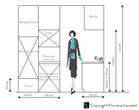 comment poser un plan de travail cuisine dimension plan de travail cuisine photos de conception