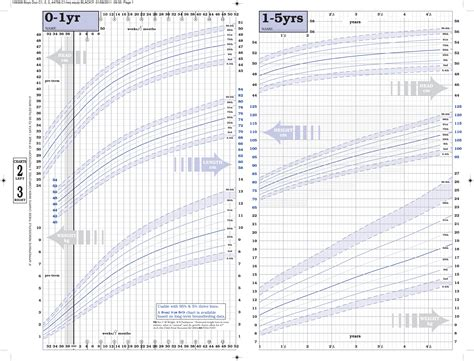 Baby Weight Chart Boy Growth Chart For Boys And Girls