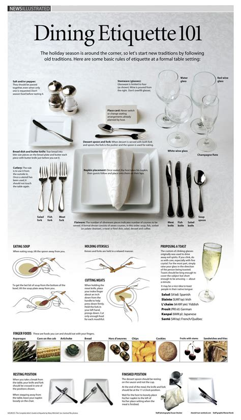 the fine dining guide basic restaurant etiquette one dining etiquette 101 visual ly