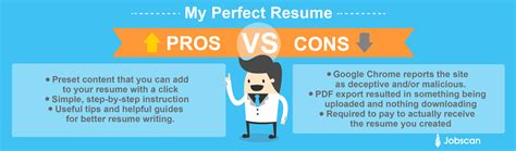 Chrome Manager Pause Resume by Resume Skill Set Sles Sle Resume College Undergraduate Sales Rep Resume Exle Supply