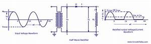 Science And Technology  Rectifier