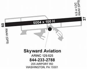Skyward Aviation Fbo