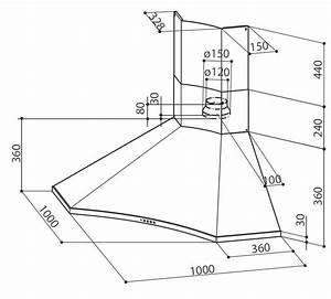 Hotte D Angle Ikea : quelques liens utiles ~ Dailycaller-alerts.com Idées de Décoration