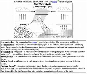 Water Cycle Worksheet Answers