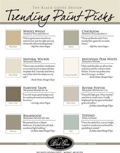 trending paint colors sherwin williams whole wheat sw