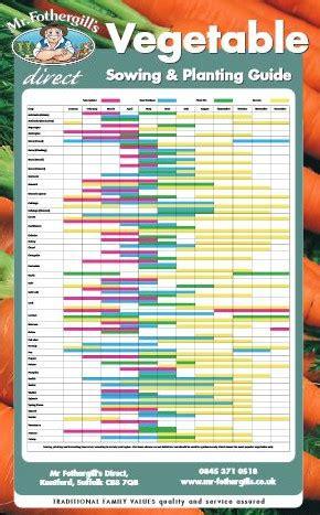 vegetable sowing  planting guide   fothergills seeds