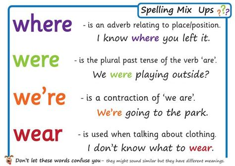 17 best images about spelling on classroom