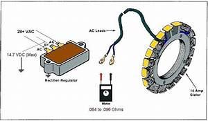 18 Hp Kohler Engine Electrical Diagram  U2022 Downloaddescargar Com